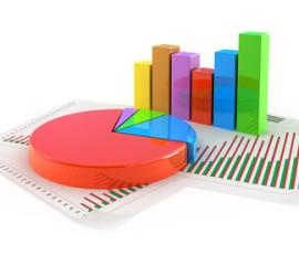 B-Statistics